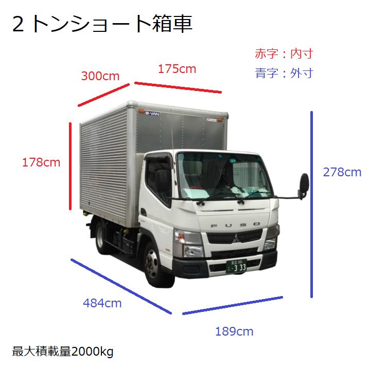 2トン車サイズ,2トン,サイズ,容積,トラック