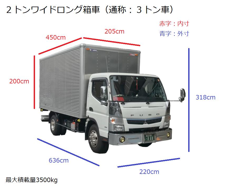 3トン車,3トントラック,オバQ,サイズ